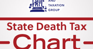 state death tax chart graphic
