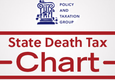 2015 Policy and Taxation LLP State Death Tax Chart