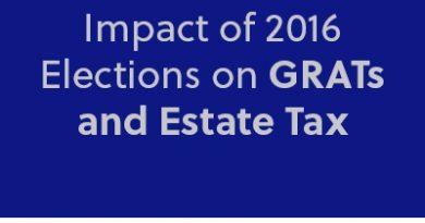 GRATs & estate tax