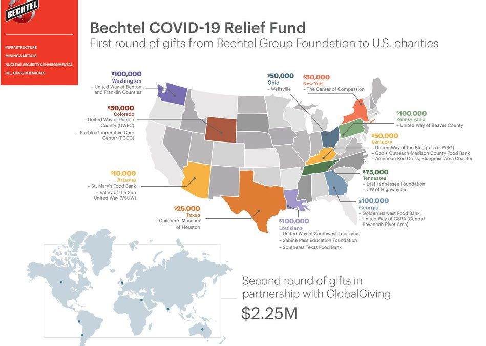Bechtel Group Foundation Establishes Bechtel COVID-19 Relief Fund in Partnership with GlobalGiving